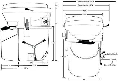 self-contained compost toilet
